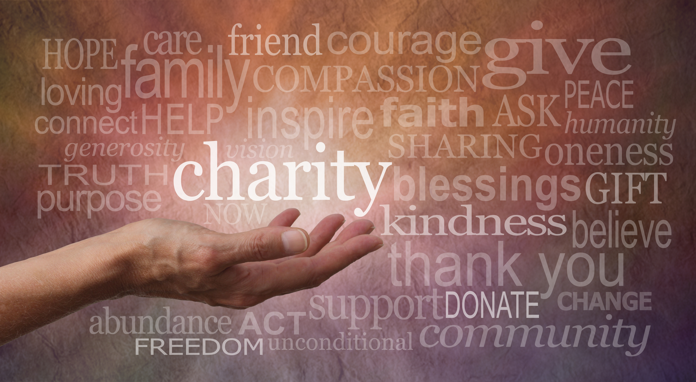 Charity Community Word Cloud